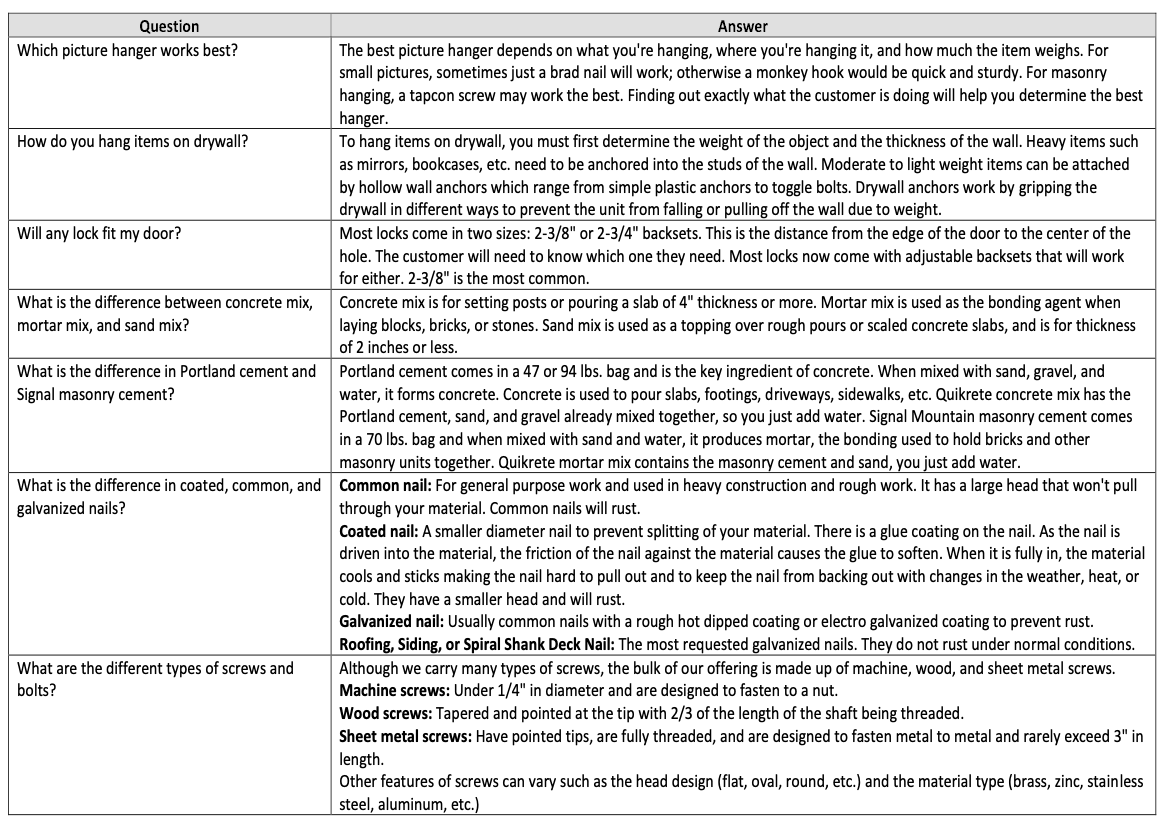 Hardware FAQs