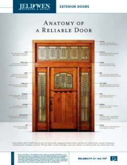 Brosco anatomy of a reliable door diagram