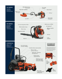 diagram of the parts of Husqvarna power equipment