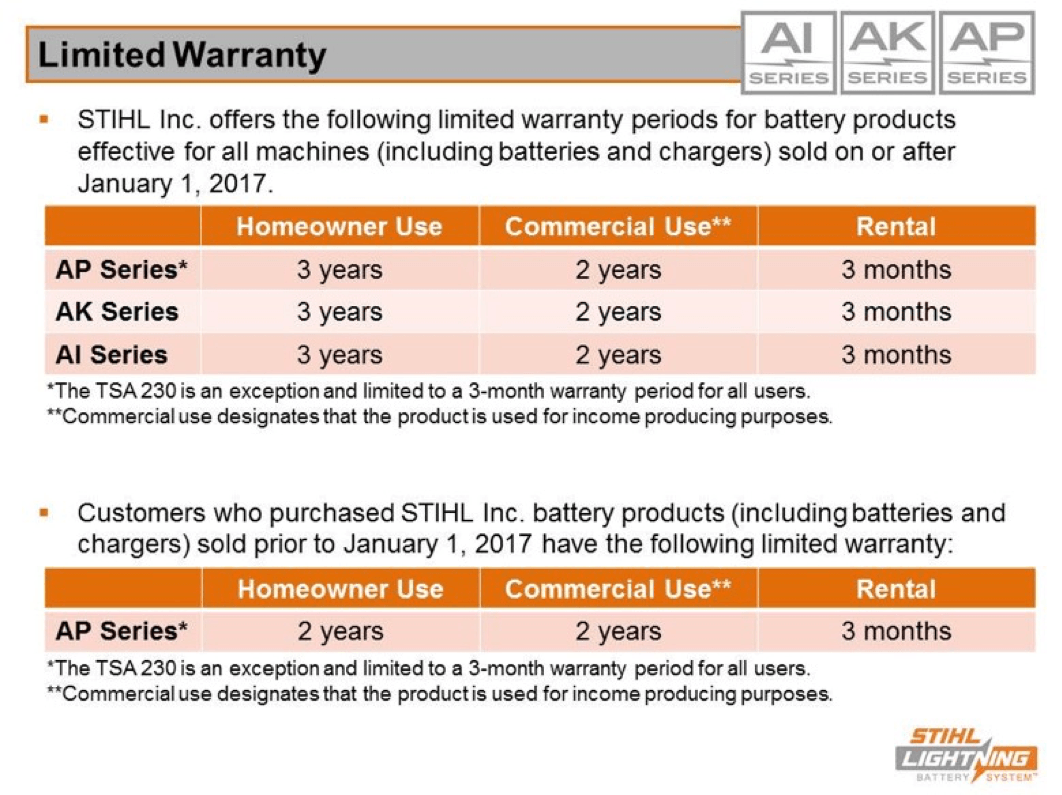 Stihl Lightning Battery Powered line warranty chart