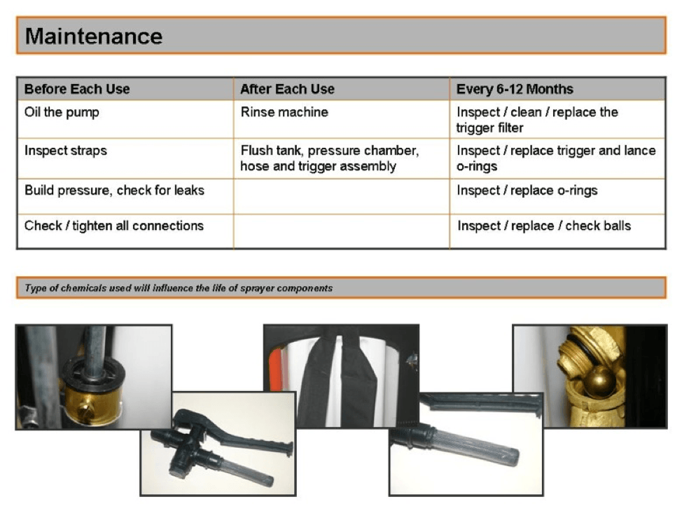 Stihl Lightning Battery Powered line maintenance chart