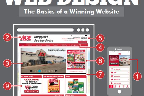 Retail Web Design - The Basics of a Winning Website