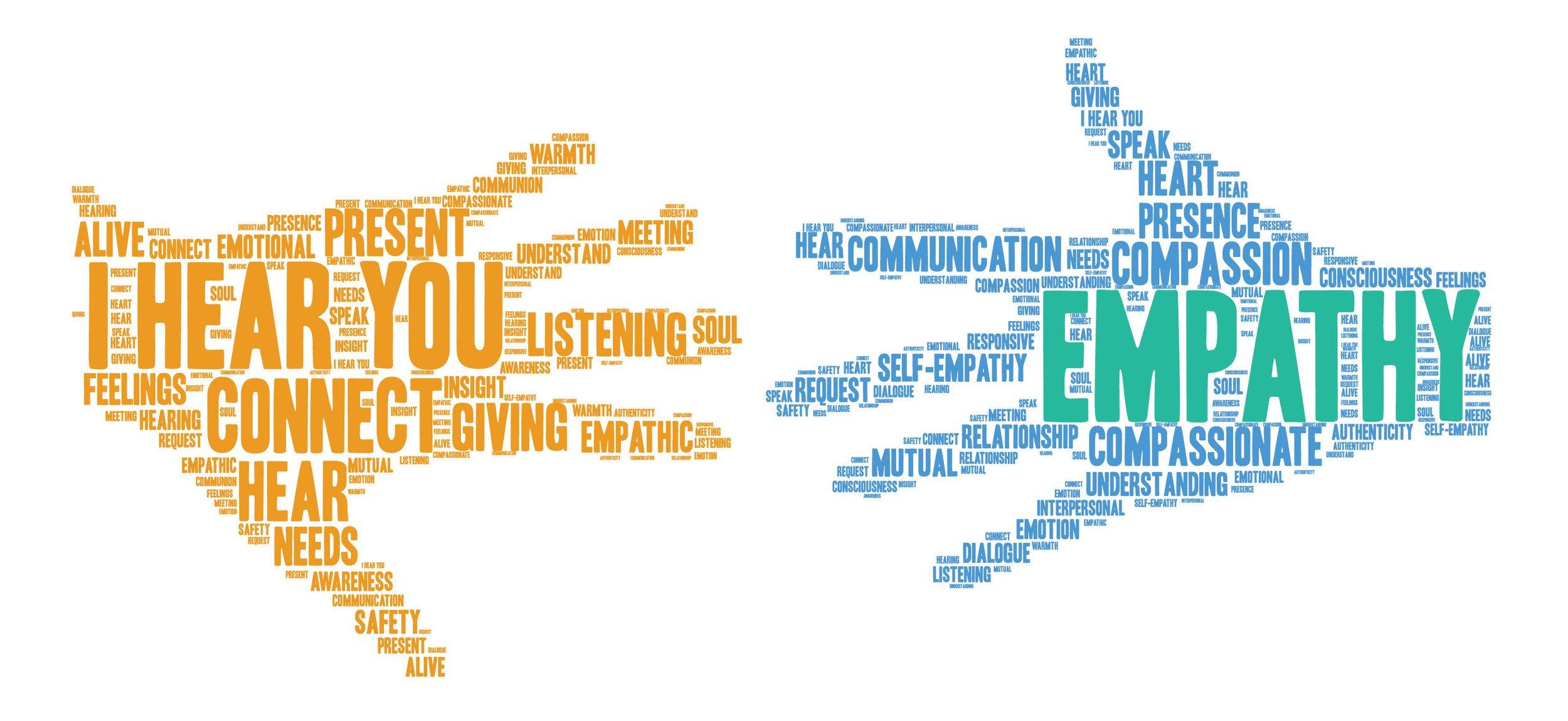 Empathy in Marketing thumbnail
