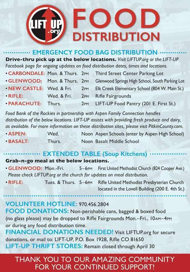 20-110 FoodDistribution_SS_FFO thumbnail