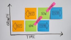 Actions move your business to the future.