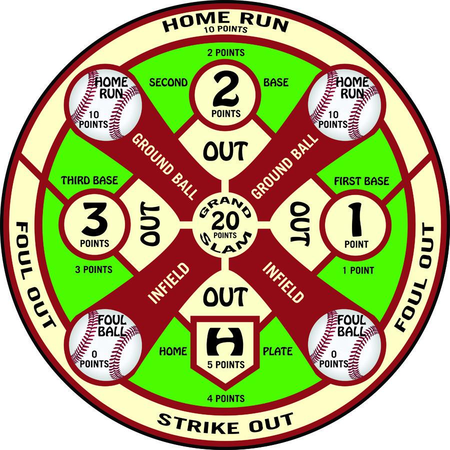 DM112 Baseball Target thumbnail