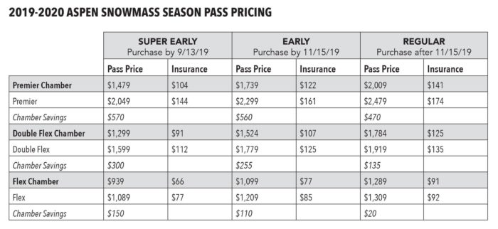 2019-20 Chamber Ski Pass prices