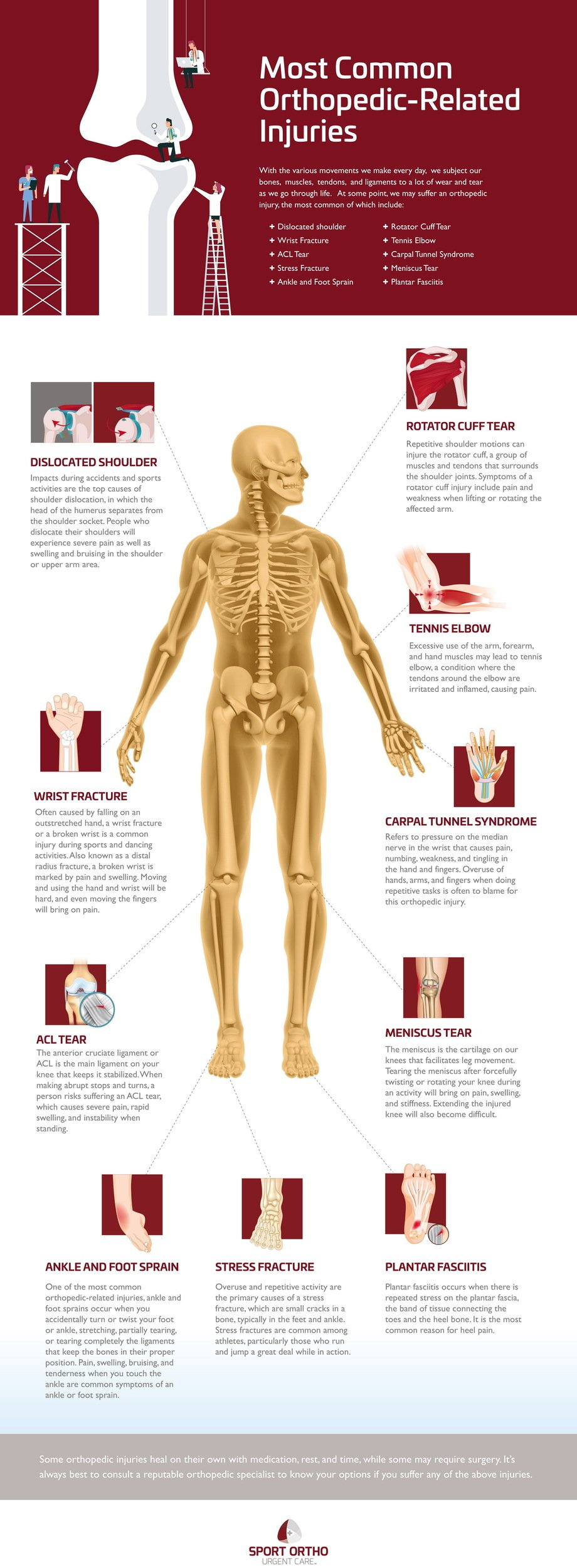 Most Common Orthopedic-Related Injuries