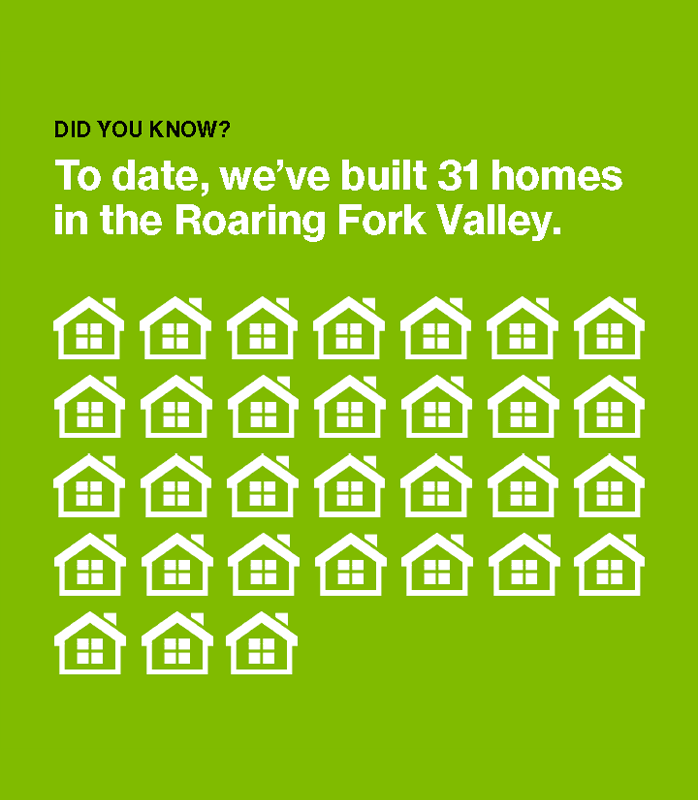 Habitat Humanity Infographic: To date, we've built 31 homes in the Roaring Fork Valley